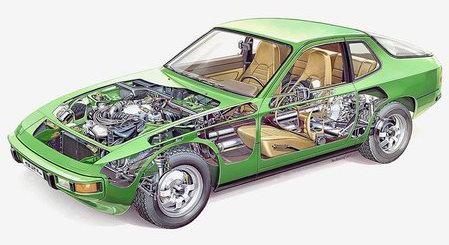 Výfuk/středový díl - Porsche 924 (1976 » 82)