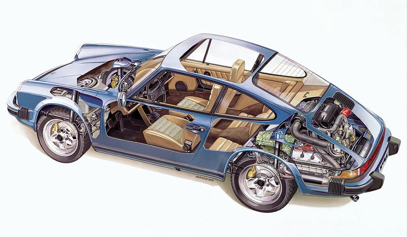 Nádrž oleje - Porsche 911 (1973 » 77)