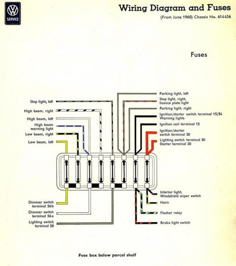 Blok pojistkový - Typ 1/14 (1960 » 66)